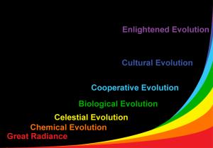 Seven Stages of Evolution
